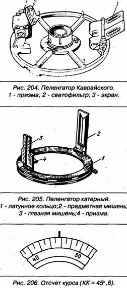справочник телефонов города павлодар